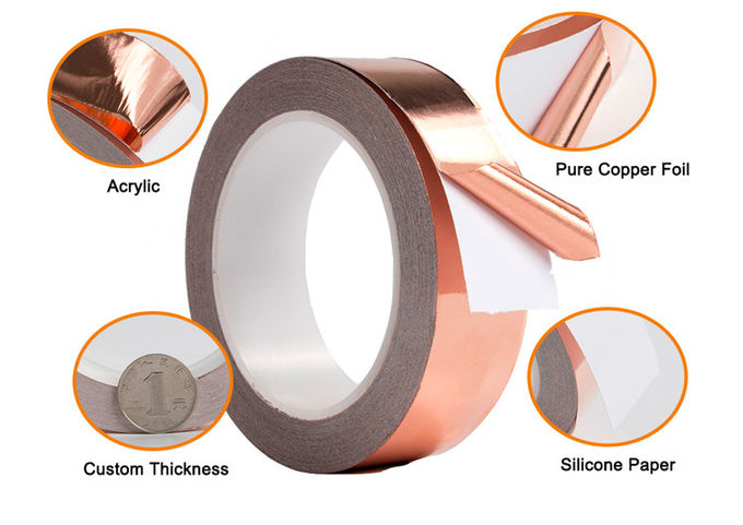 Waterproof Copper Foil Electrically Conductive Tape For Greenhouse Slug Snails Barrier